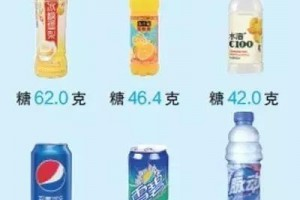 糖尿病人能喝饮料吗看看这几款最合适的饮料